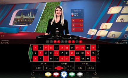 Never before seen online casino widget from NetEnt just in time for the World Cup!