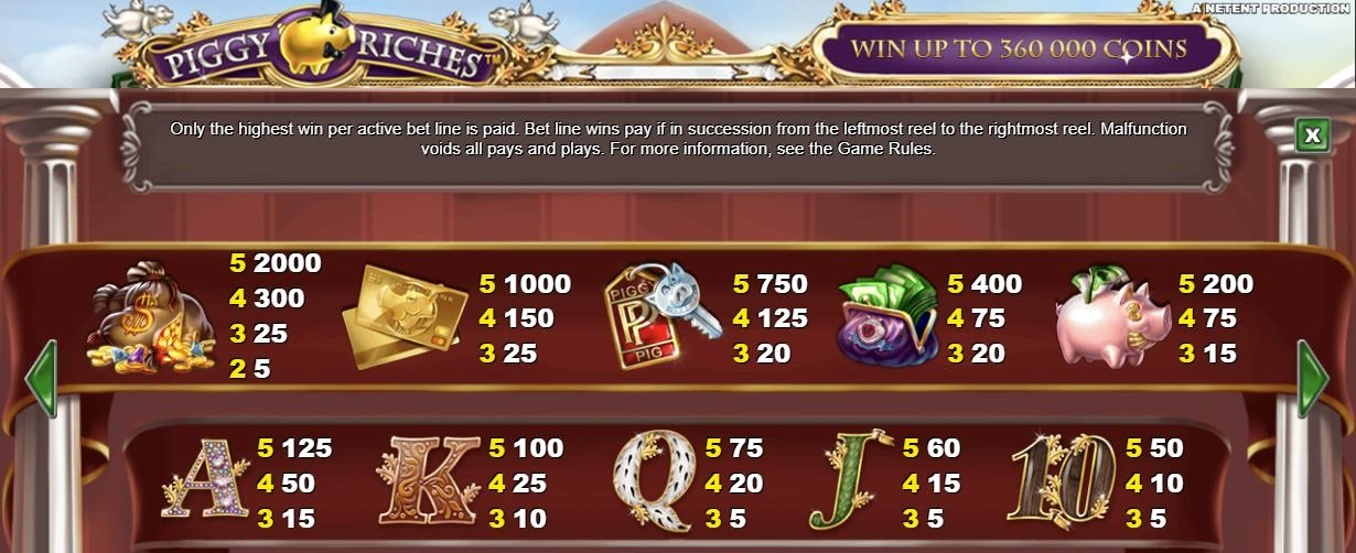 Piggy Riches Slot Paytable