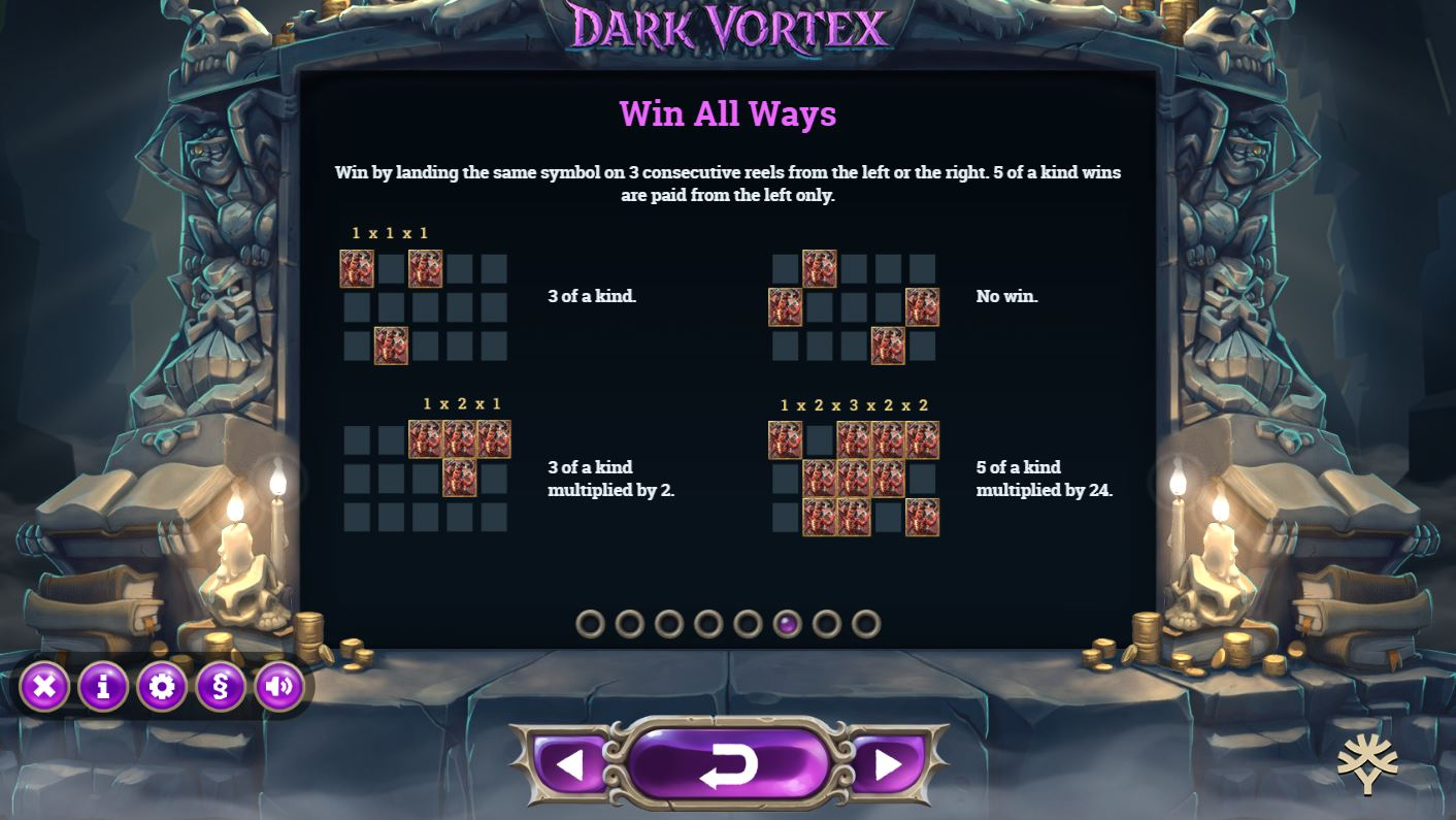 Dark Vortex Yggdrasil Win Ways